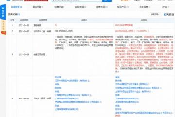 哔哩哔哩电竞关联公司经营范围新增文化娱乐经纪人服务